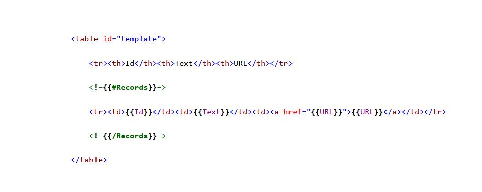HTML Rendering