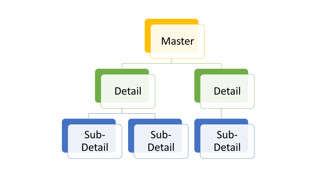 Copy Master with Details