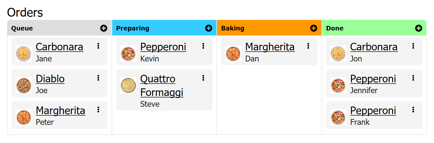 Kanban board for pizza makers