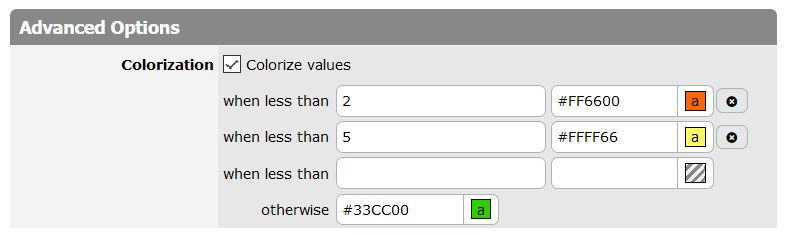 Duraction Colored Value